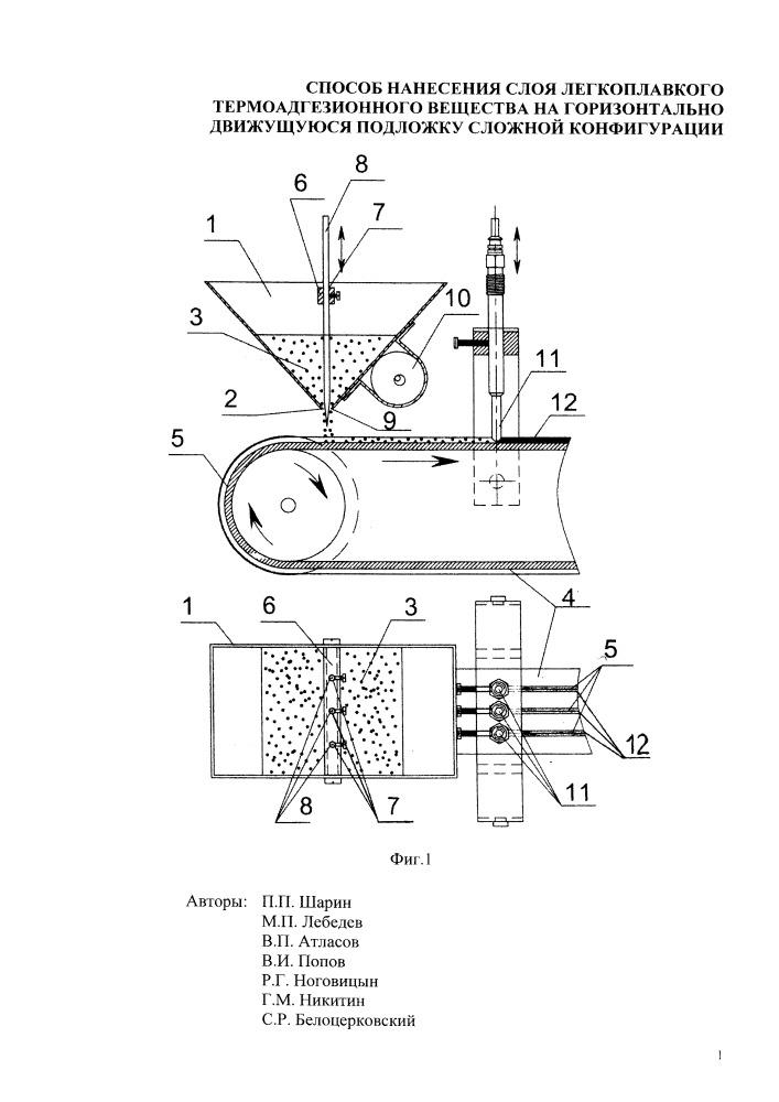 Способ нанесения слоя легкоплавкого термоадгезионного вещества на горизонтально движущуюся подложку сложной конфигурации
