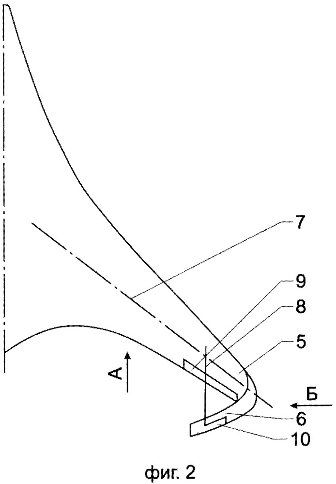 Законцовка крыла (варианты)