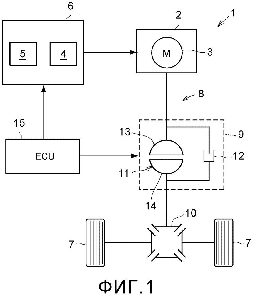 Устройство управления для транспортного средства с электрическим приводом
