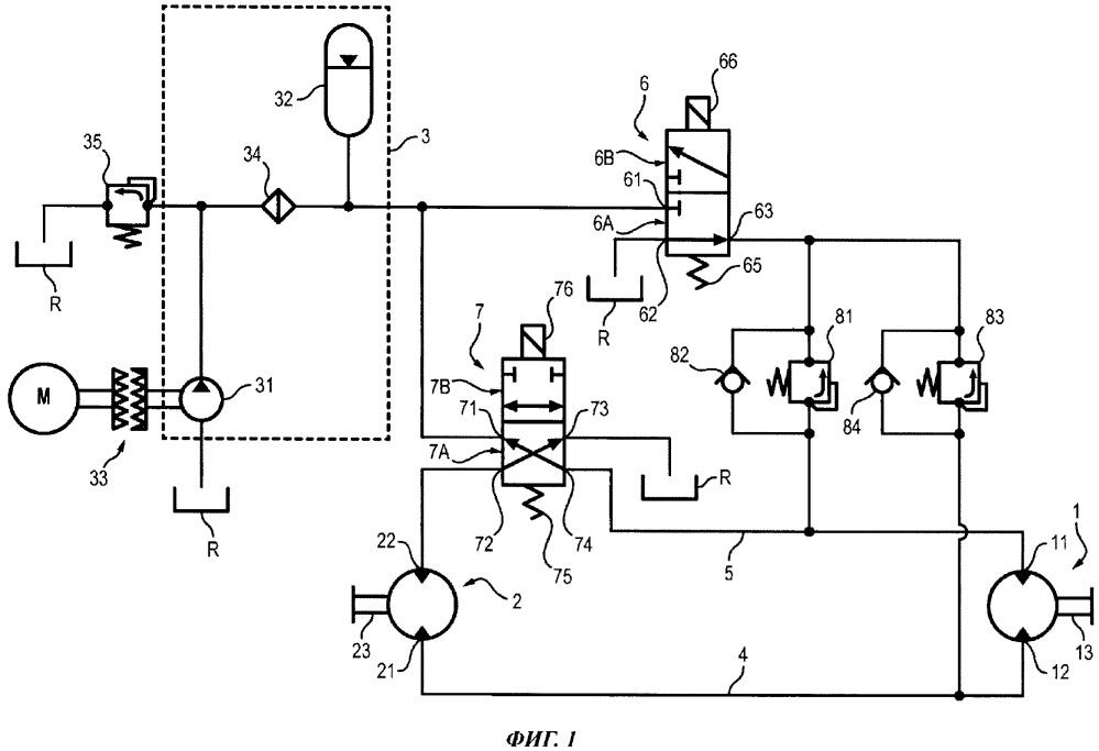 Усовершенствованная система включения гидравлических устройств контура усиления