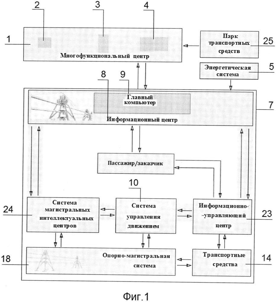 Универсальный транспортно-логистический комплекс шумовского