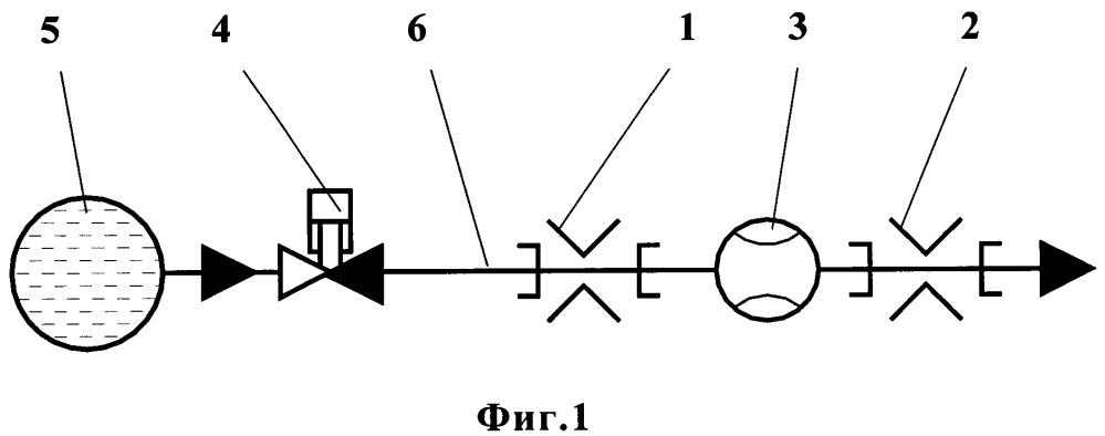 Способ измерения расхода жидкости и устройство для его осуществления