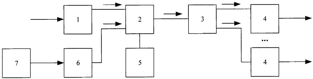 Медиаконвертер для преобразования среды передачи сигналов синхронизации времени