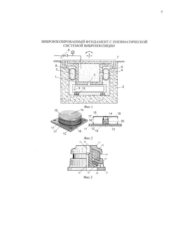 Виброизолированный фундамент с пневматической системой виброизоляции
