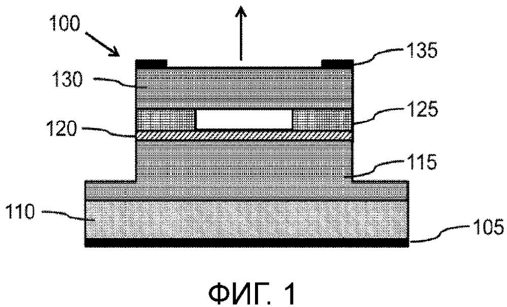 Лазер поверхностного излучения с вертикальным резонатором