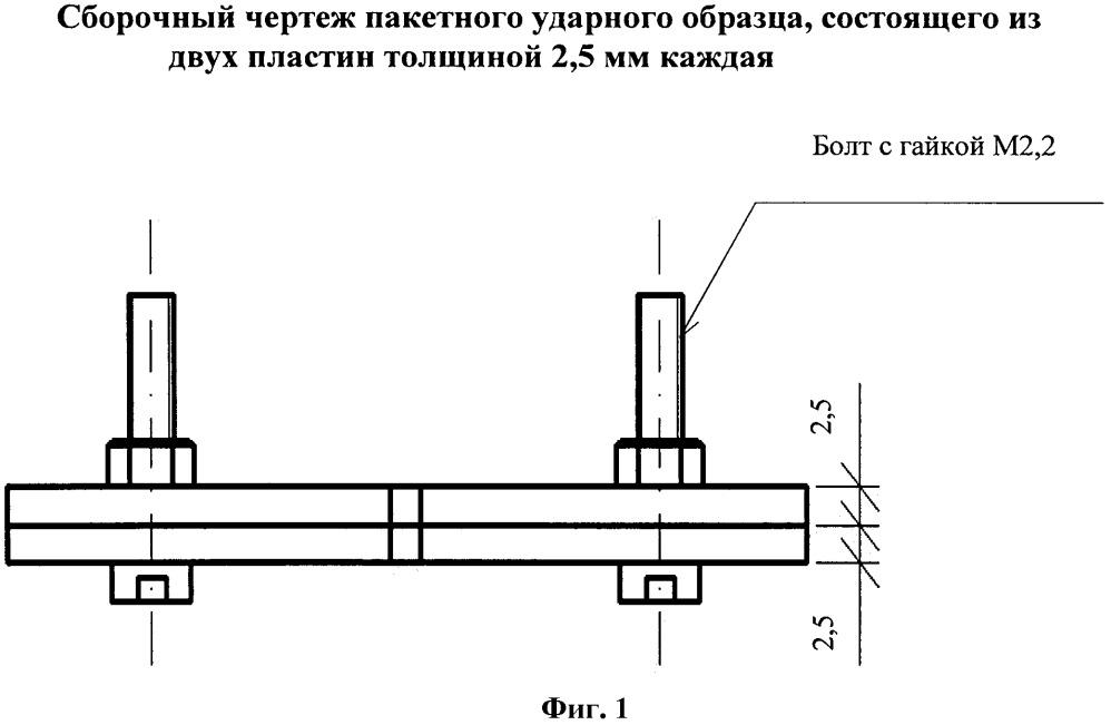 Способ испытания на ударную вязкость для определения склонности к хрупкому разрушению тонколистового стального проката