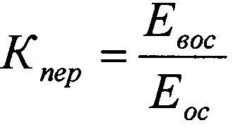 Способ количественного определения ацикловира