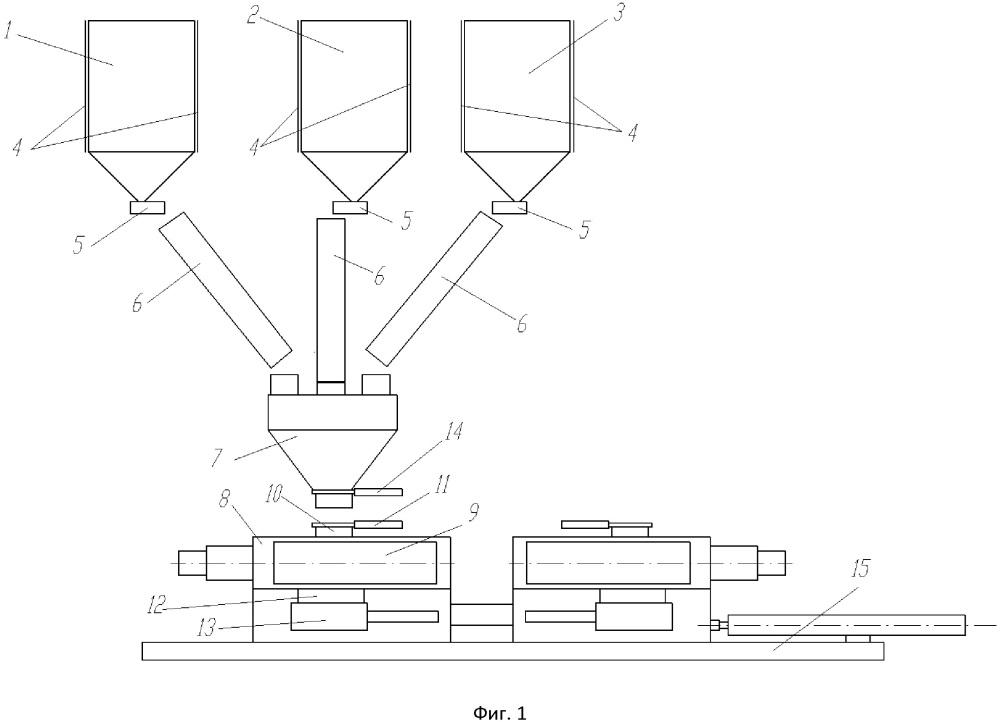 Способ производства бетона с использованием в качестве вяжущего технической серы и установка для его получения
