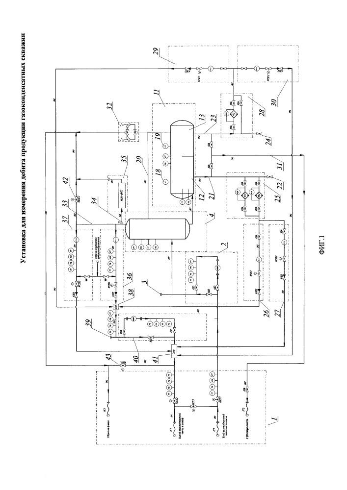 Установка для измерения дебита продукции газоконденсатных скважин