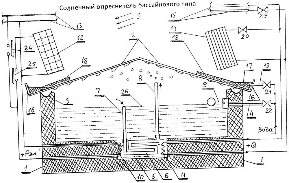 Солнечный опреснитель бассейнового типа