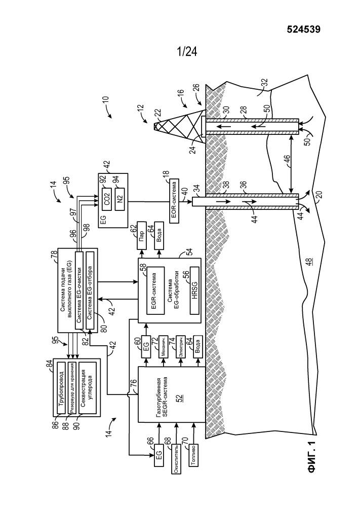 Система и способ для сжатия окислителя в газотурбинной системе на основе стехиометрической рециркуляции выхлопного газа