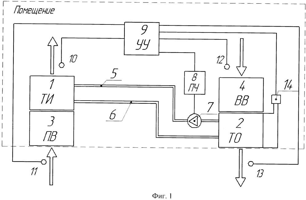 Устройство для утилизации тепла вытяжного воздуха