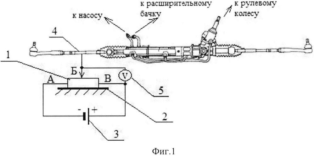 Устройство для контроля нежелательных углов поворота рулевого колеса, оборудованного гидроусилителем