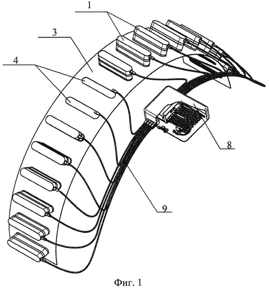 Аппаратура для обнаружения дефектов трубопроводов
