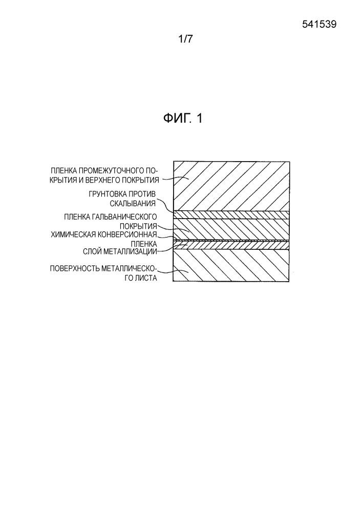 Покрытый металлический лист для автомобиля, обладающий превосходной стойкостью против ржавления в низкотемпературной среде эксплуатации