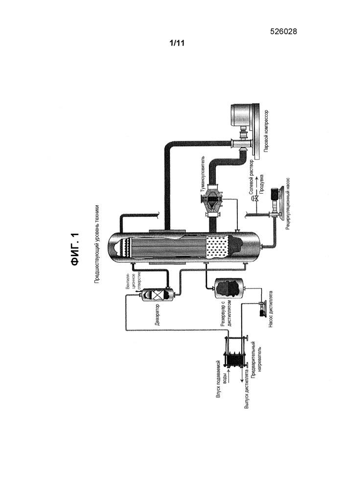 Способ и устройство для рециркуляции воды