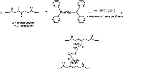 Не содержащая серу, не содержащая цинк вулканизирующая система для галогенбутильных и галогенсодержащих полимеров