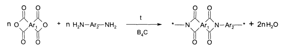 Способ получения полиимидного композитного материала, армированного наноструктурированным карбидом бора (варианты)