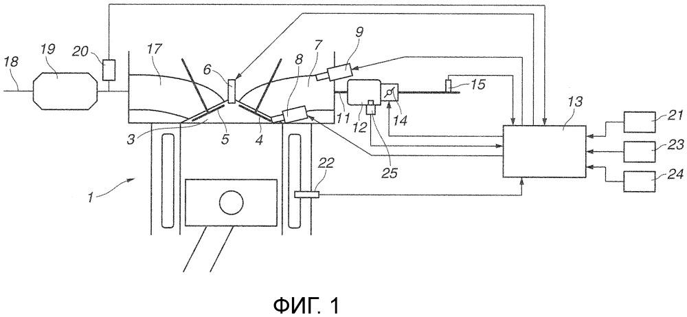 Устройство управления и способ управления двигателем внутреннего сгорания