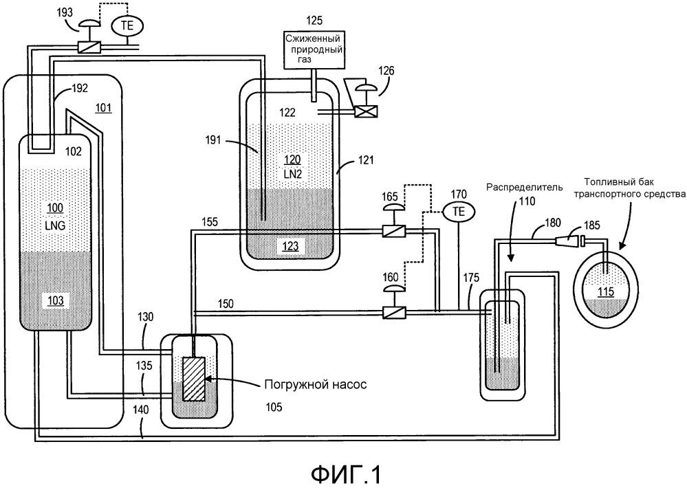 Охлаждение сжиженного природного газа в процессе работы