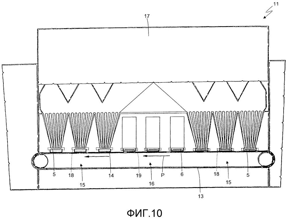 Упаковочные способ и машина для изготовления сигаретной пачки с разделителем внутри группы сигарет и соответствующая сигаретная пачка