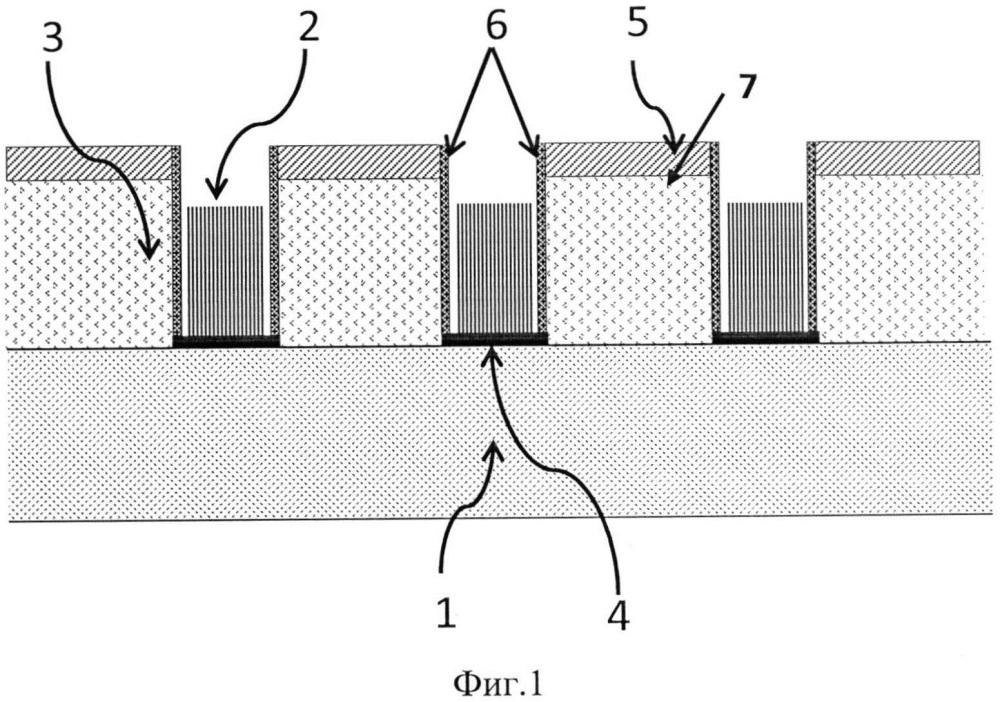 Полевой эмиссионный элемент и способ его изготовления