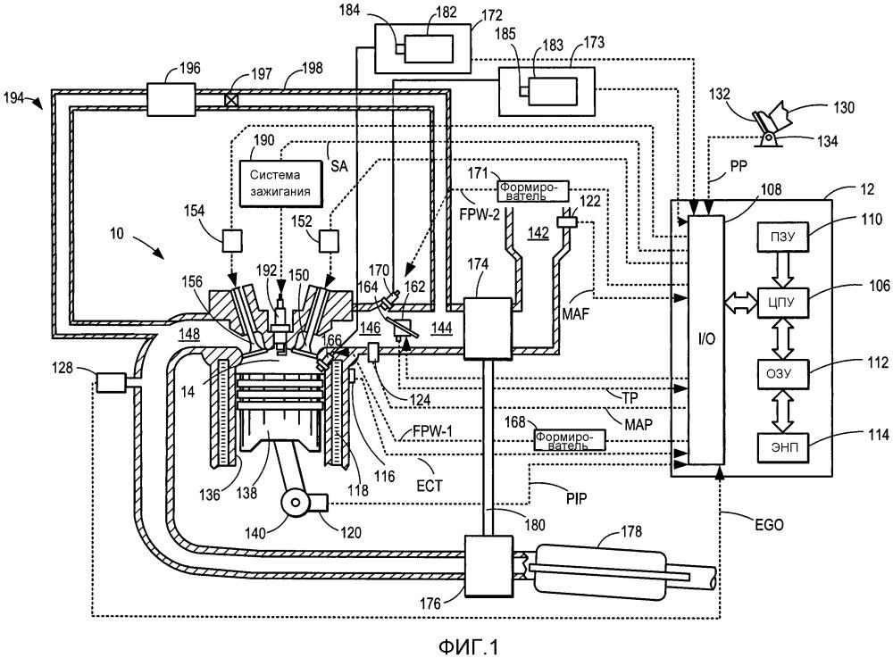 Способ для двигателя (варианты) и система двигателя