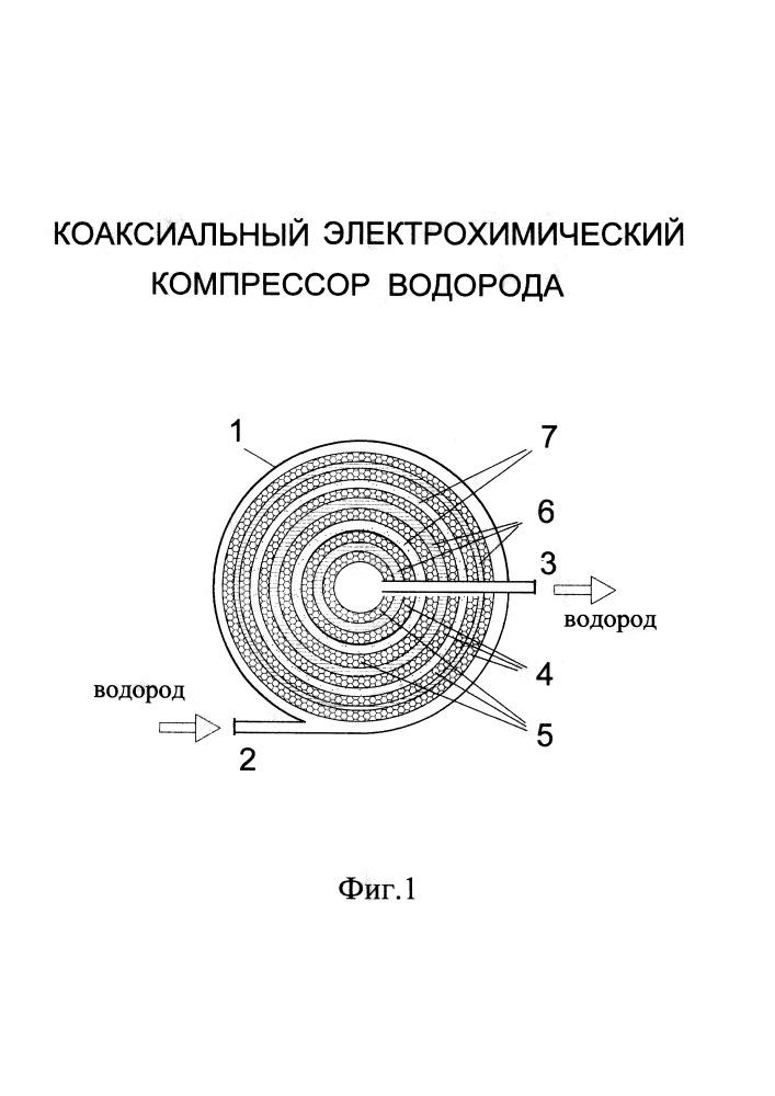 Коаксиальный электрохимический компрессор водорода