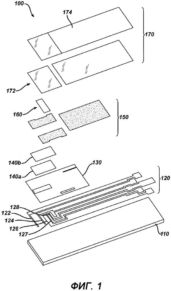 Электрохимическая аналитическая тест-полоска с растворимым электрохимически активным покрытием напротив открытого электрода