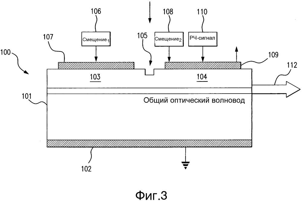 Способ изготовления и эксплуатации оптического модулятора