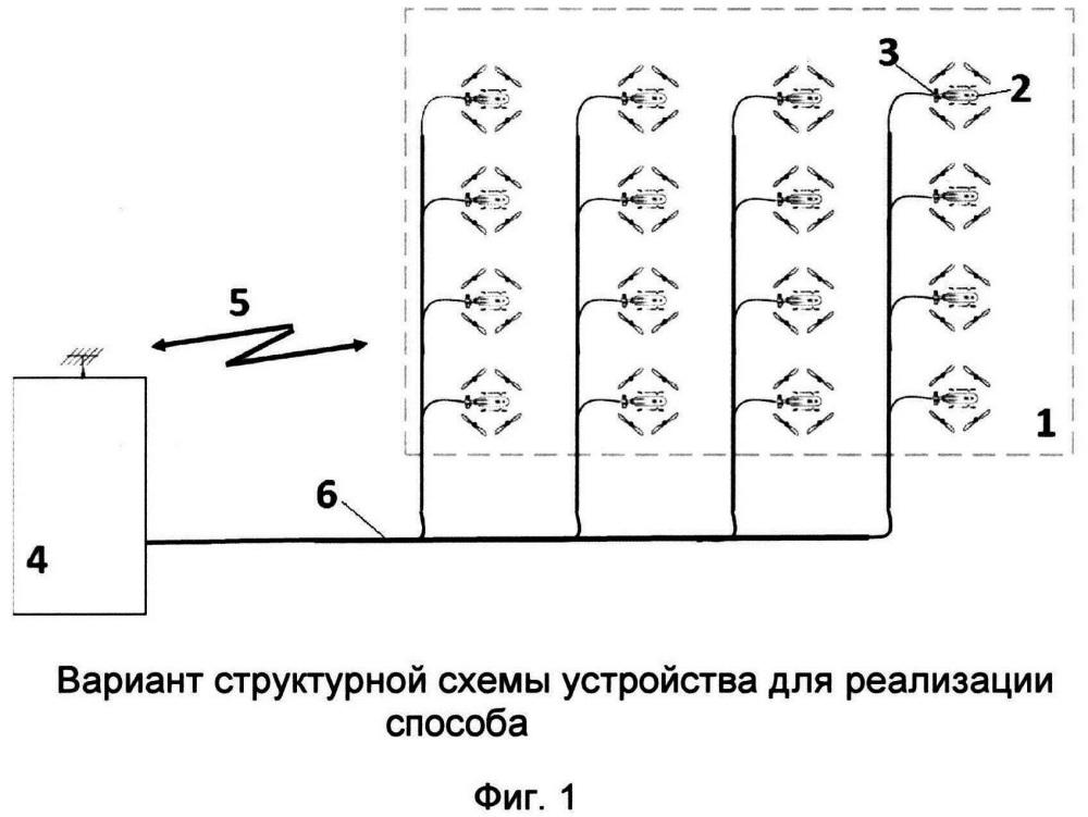 Способ развертывания фазированной антенной решетки