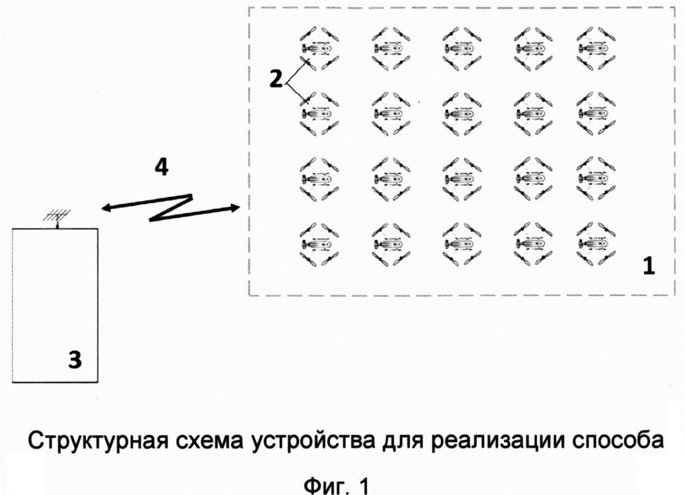 Способ формирования киральной структуры