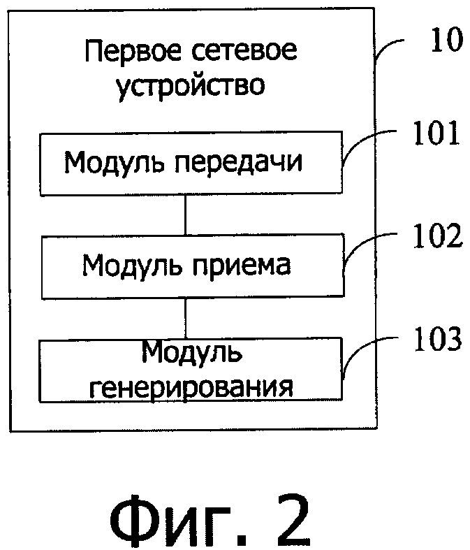 Способ конфигурации радионосителя, базовая станция и система