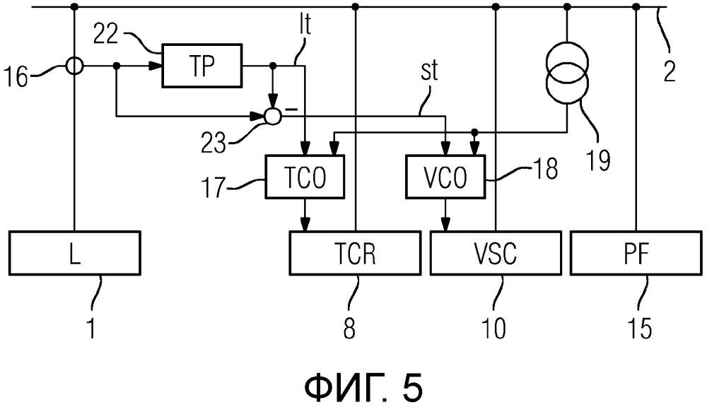 Способ и устройство для уменьшения колебаний напряжения в сети электроснабжения