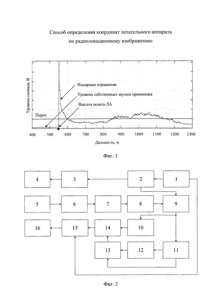 Способ определения координат летательного аппарата по радиолокационному изображению