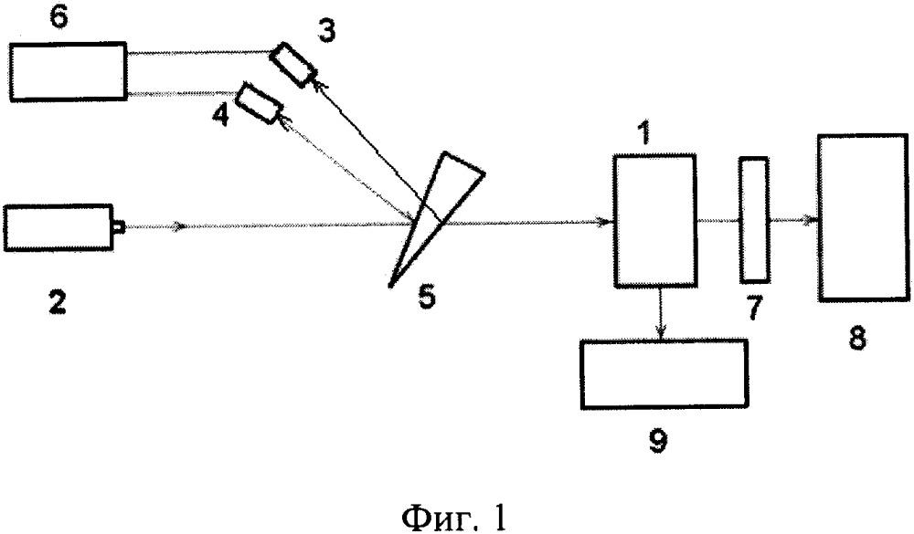 Способ оптической томографии прозрачных материалов