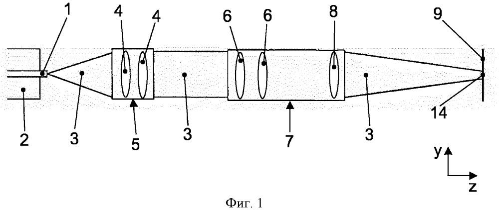 Устройство для формирования лазерного излучения с линейным распределением интенсивности