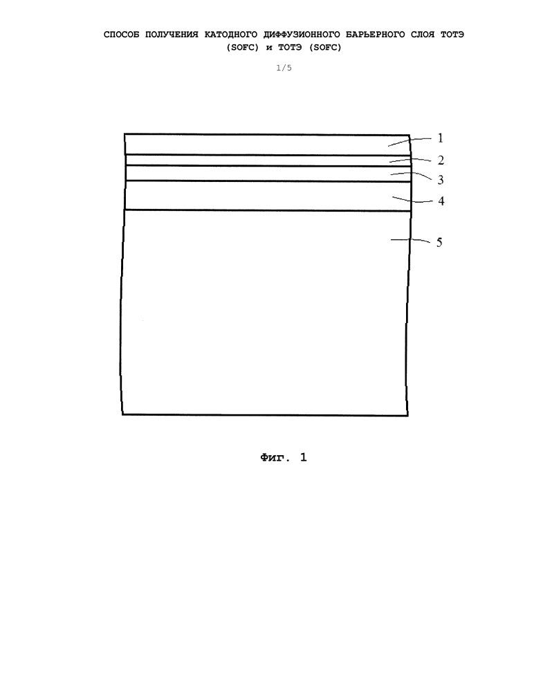 Способ получения катодного диффузионного барьерного слоя тотэ (sofc) и тотэ (sofc)