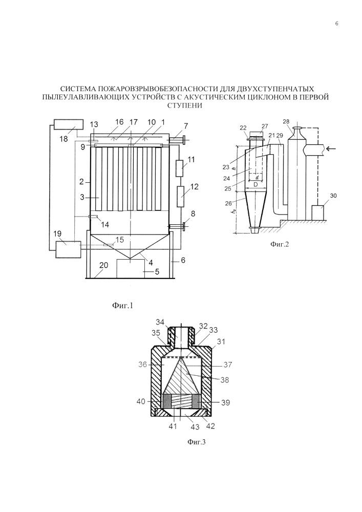 Система пожаровзрывобезопасности для двухступенчатых пылеулавливающих устройств с акустическим циклоном в первой ступени
