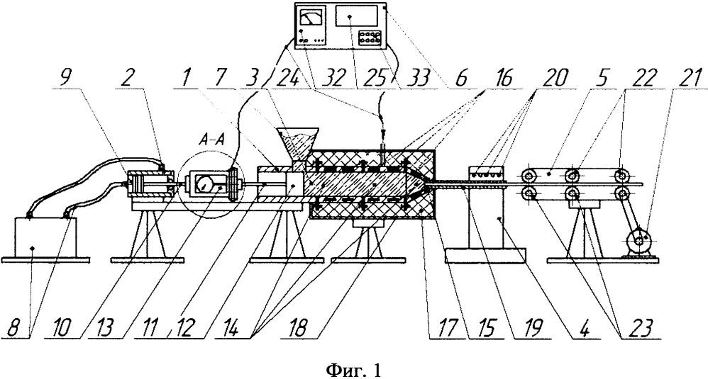 Установка для прессования длинномерных изделий из композиционных материалов