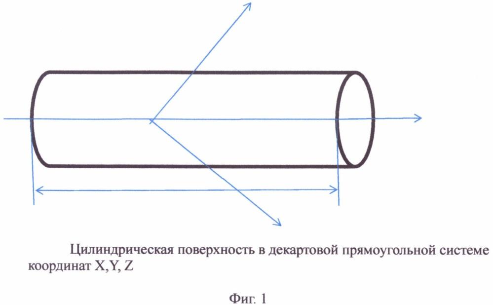Устройство для концентрации электромагнитного излучения от излучающего объема на принимающий объем