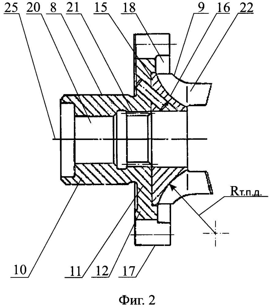 Способ работы откачивающего насоса маслоагрегата турбореактивного двигателя (трд) и откачивающий насос маслоагрегата трд, работающий по этому способу, рабочее колесо откачивающего насоса маслоагрегата трд
