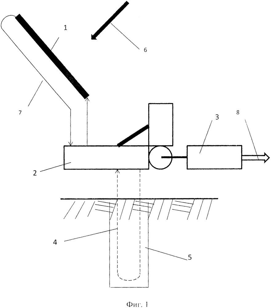 Способ использования солнечной энергии для систем кондиционирования воздуха