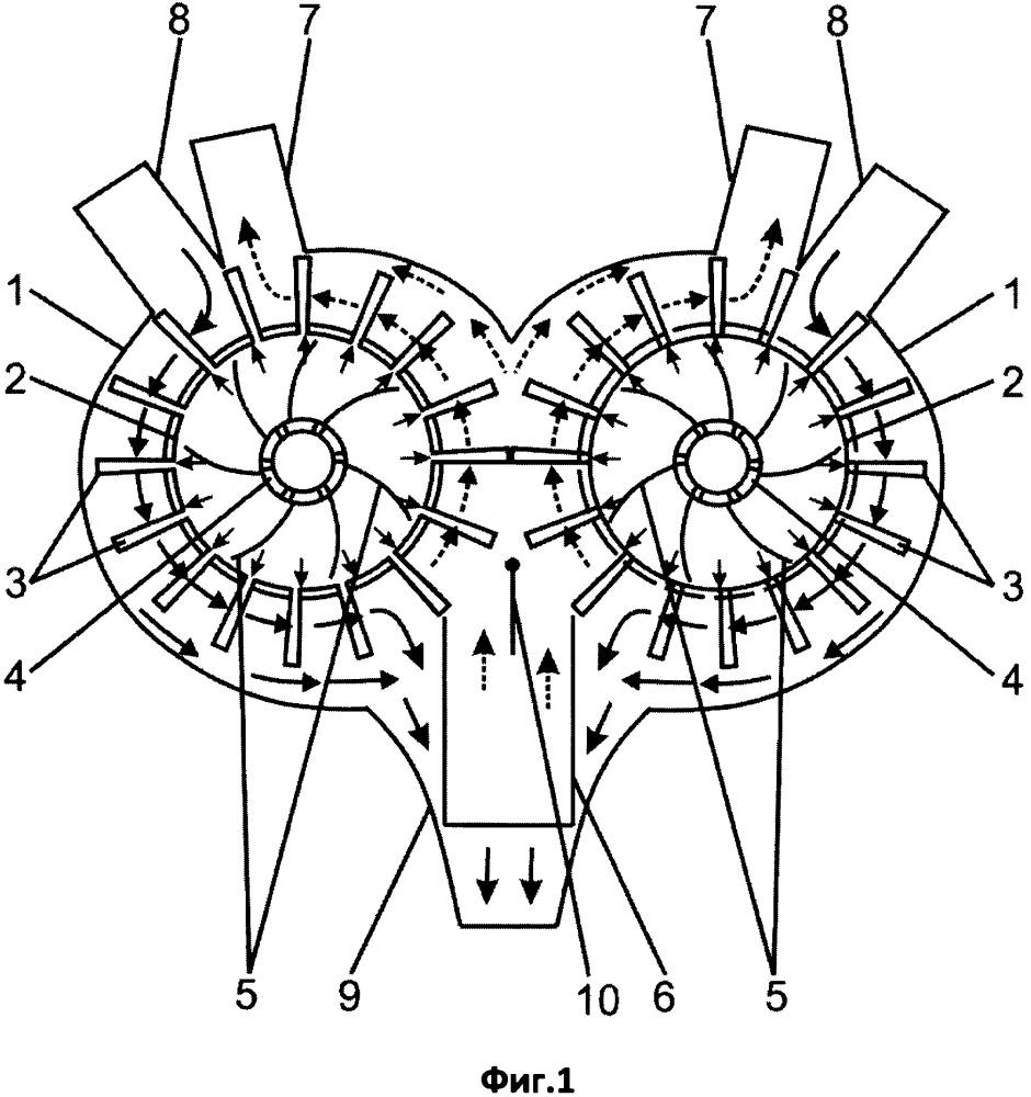 Газотурбинный турбовальный автомобильный радиальный двигатель с центробежным истечением газов и способ его работы