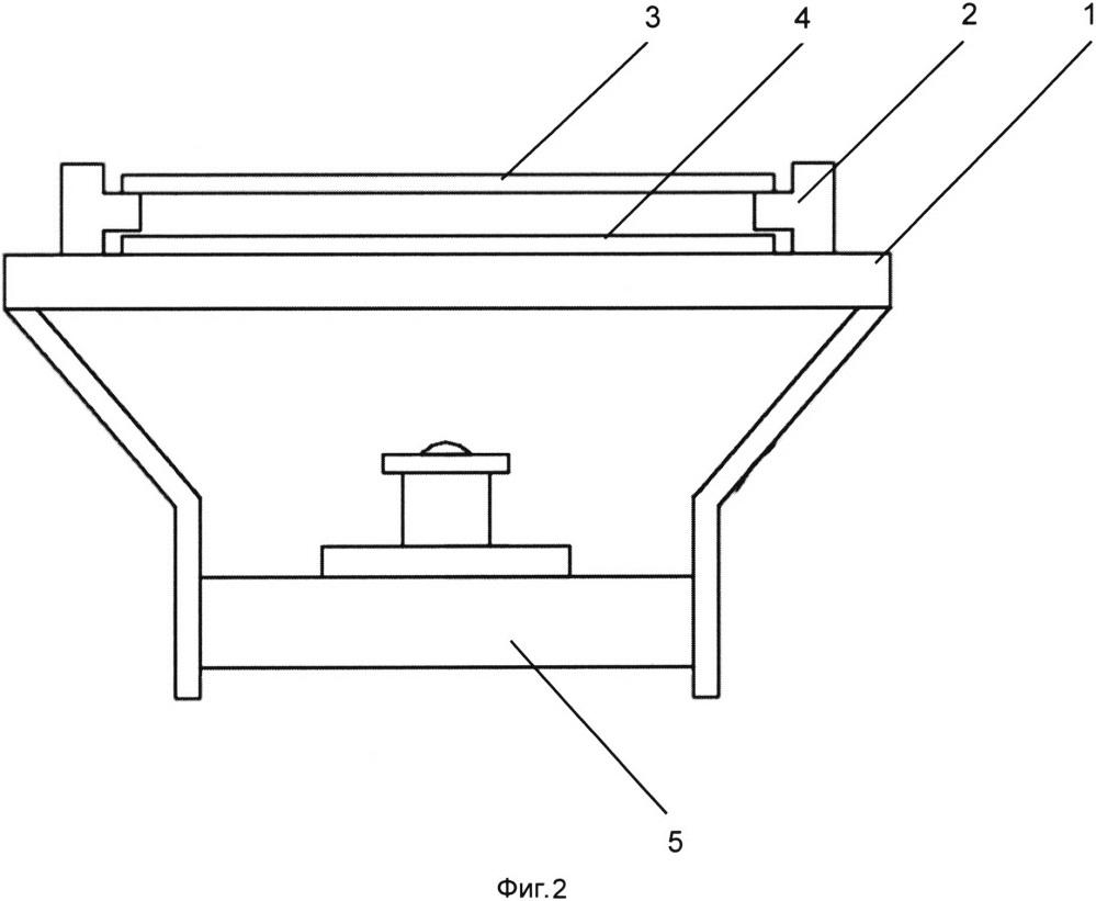 Устройство и способ для измерения активности работы потовых желез на подушечке пальца