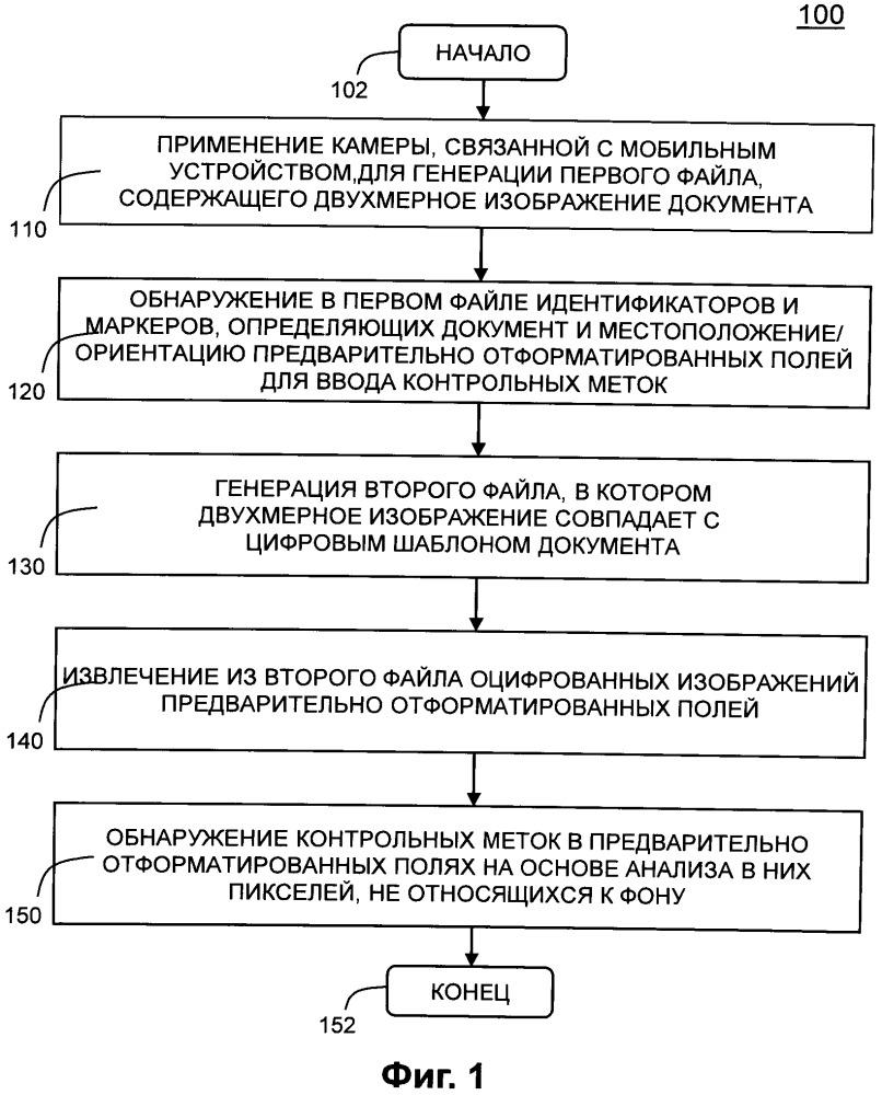 Методы обнаружения введенных пользователем контрольных меток