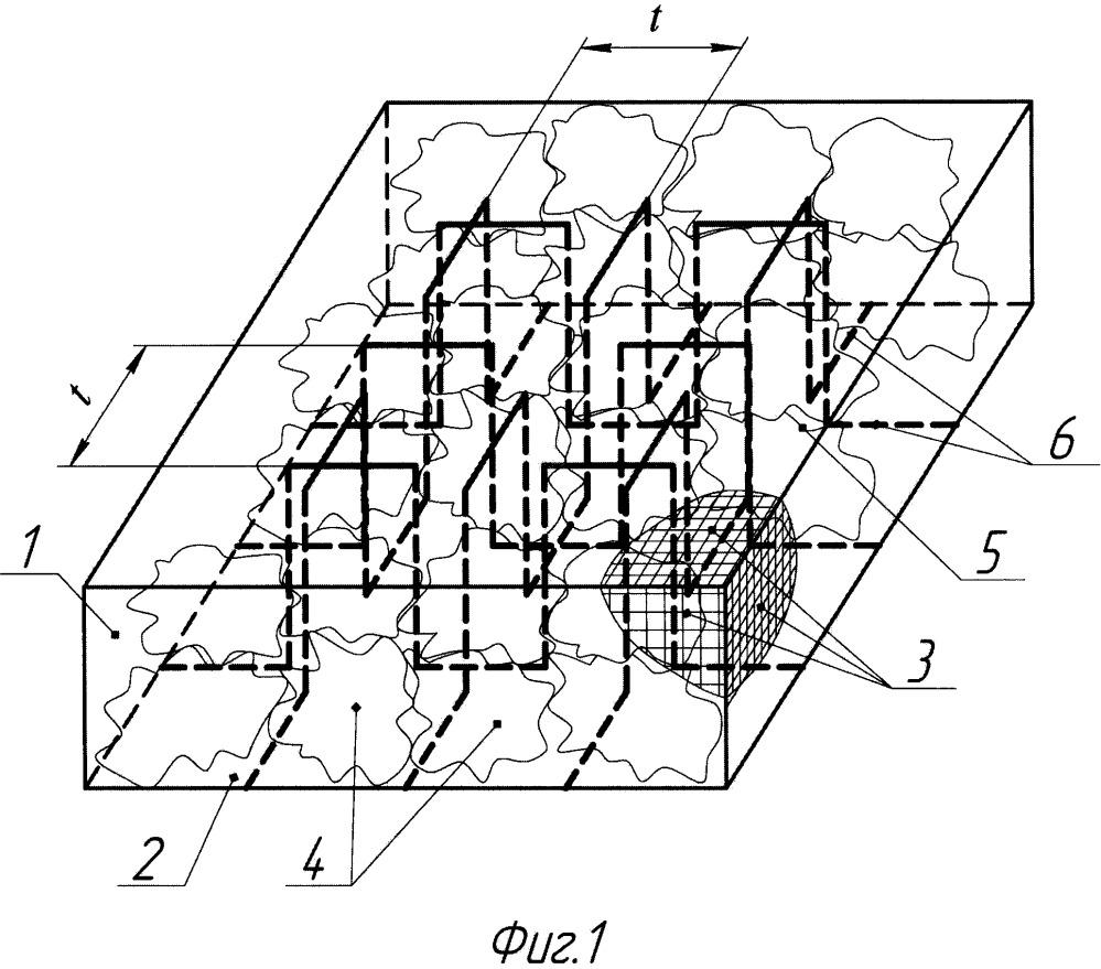 Способ изготовления комбинированной присадки для восстановления поверхности детали контактной роликовой сваркой