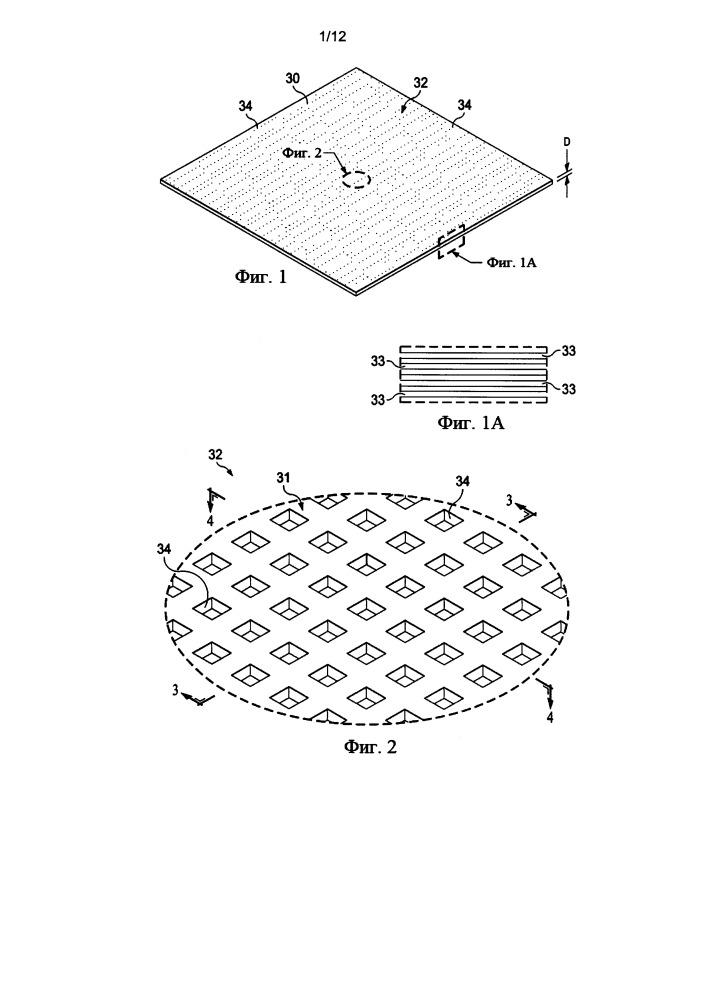 Композиционные слоистые материалы, содержащие систему отверстий, получаемые регулируемой выкладкой волокон