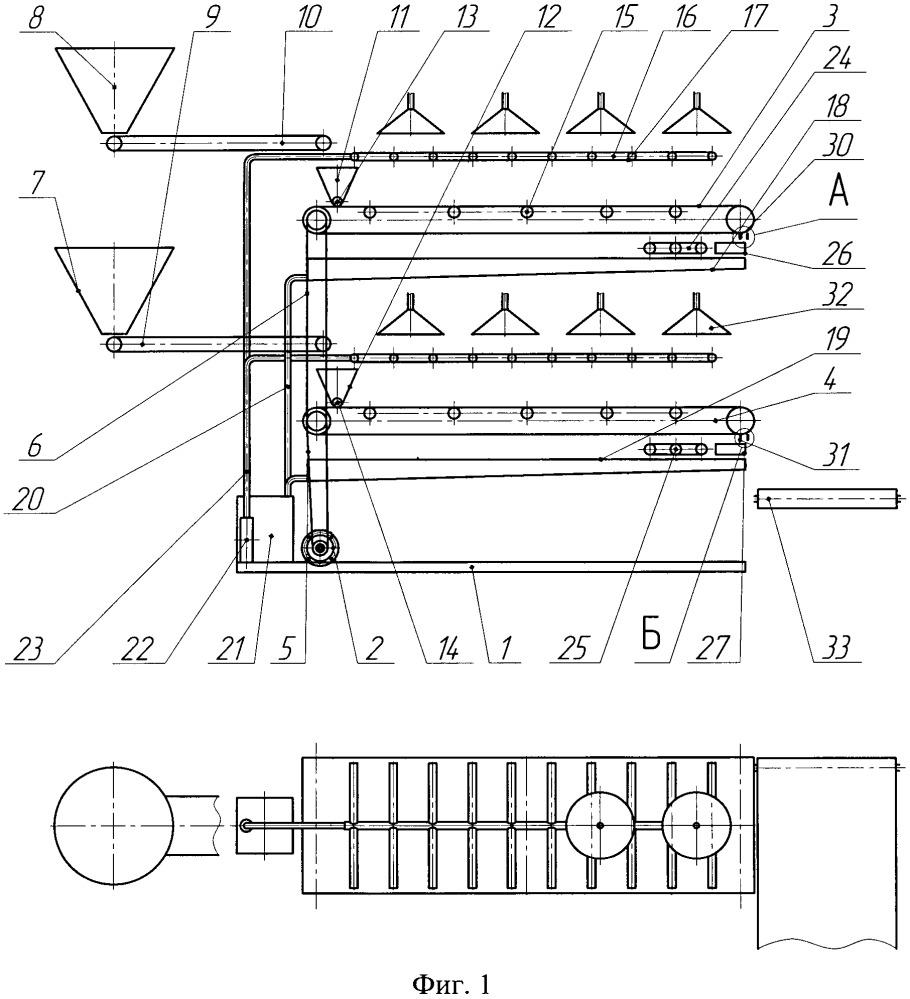 Конвейерная установка для проращивания гидропонной зелени
