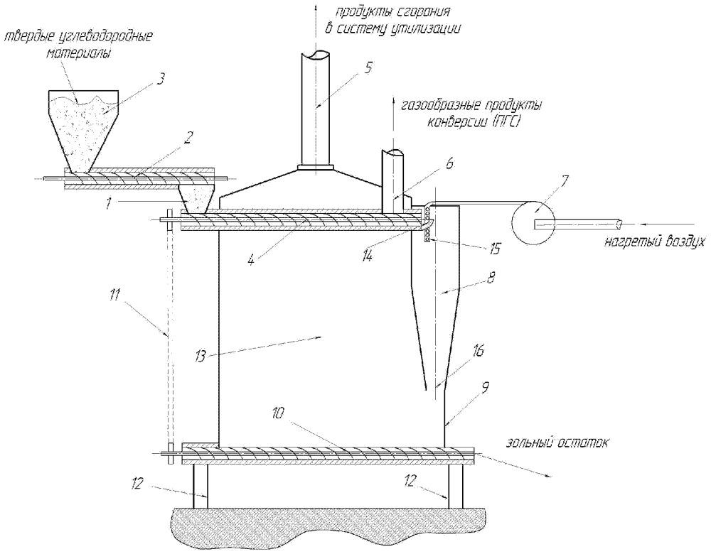 Реактор термохимической конверсии твердых горючих ископаемых, биомассы, бытовых отходов и резинотехнических изделий